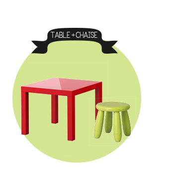 1 5 ans grandir en jouant top 5 de nos achats le blog myzotte. Black Bedroom Furniture Sets. Home Design Ideas